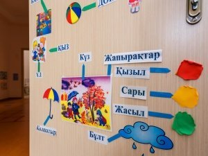 Language immersion method as an effective tool for developing children's communicative skills